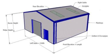Steel Buildings - Portal Frame Building Features